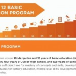 k-to-12-october-30