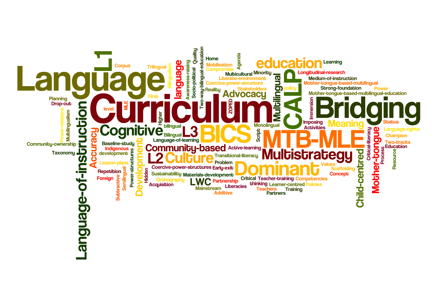 mtb mle in philippine education Mother tongue- based multilingual education (mtb-mle) philippine association of graduate education • philippine association for teacher education.