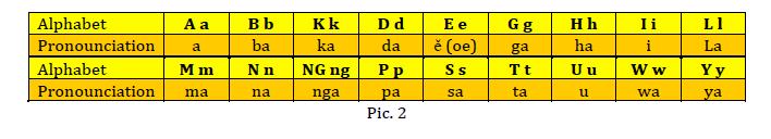 apc_chart_2